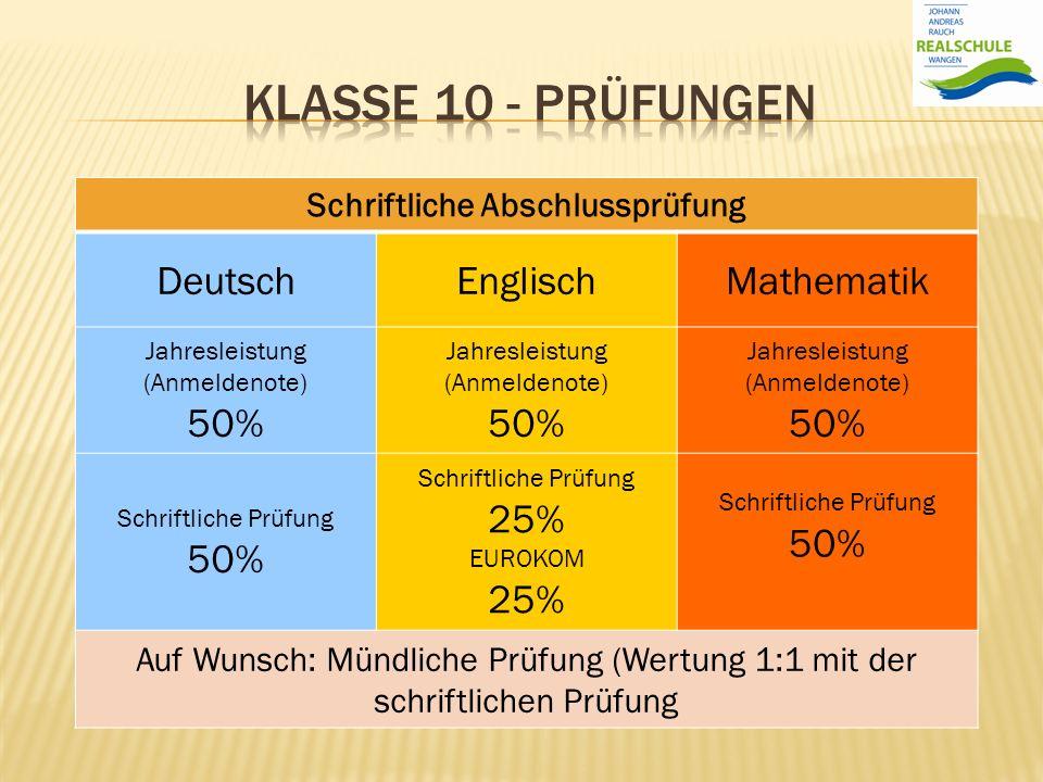 Schriftliche Abschlussprüfung DeutschEnglischMathematik Jahresleistung (Anmeldenote) 50% Jahresleistung (Anmeldenote) 50% Jahresleistung (Anmeldenote)
