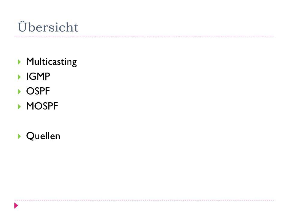 Quellen http://de.wikipedia.org/wiki/Internet_Group_Management_Protocol http://de.wikipedia.org/wiki/Multicasting http://www.mnm- team.org/teaching/Vorlesungen/2006ss/rnrk/skript/Kapitel5/Kap5.2.pdf http://www.mnm- team.org/teaching/Vorlesungen/2006ss/rnrk/skript/Kapitel5/Kap5.2.pdf http://openbook.galileocomputing.de/it_handbuch/