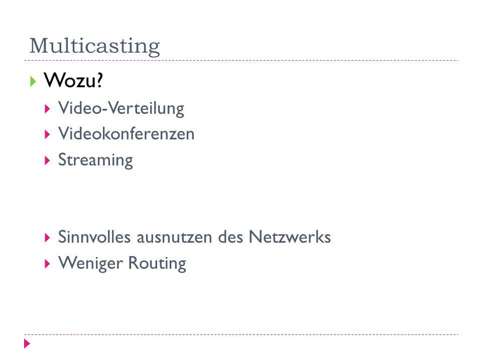 Multicasting Unterschied zum Unicast Setzt statt 1:1 Verbindungen auf n:m Erzeugt die Kopien nicht am Server sondern kurz vor dem Ziel