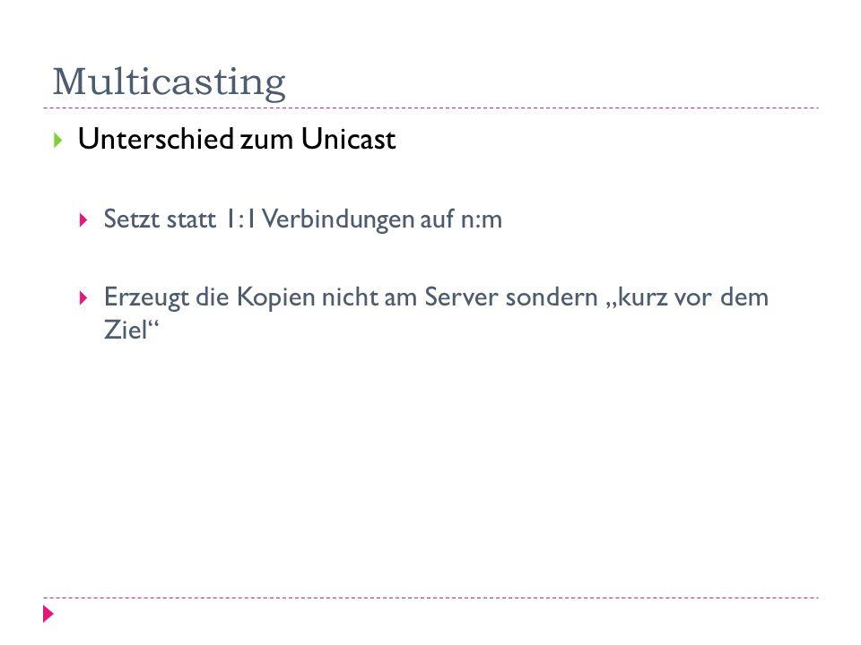 Multicasting Unicast