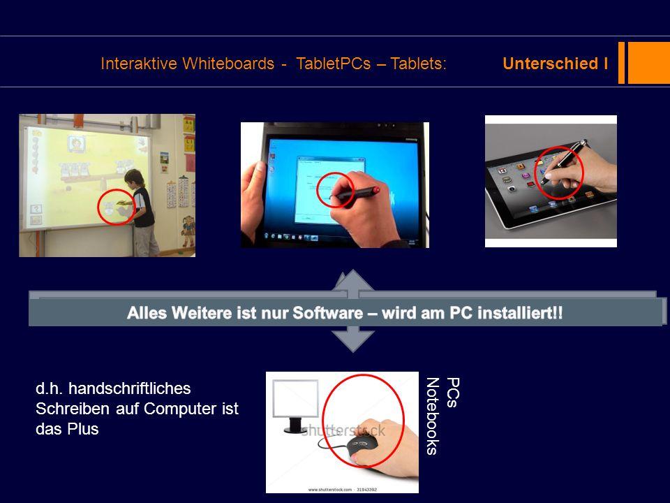 Interaktive Whiteboards - TabletPCs – Tablets:Unterschied I Direkte Bewegung des Cursors (Mauszeiger) am Computerbild Entscheidender Unterschied? PCs