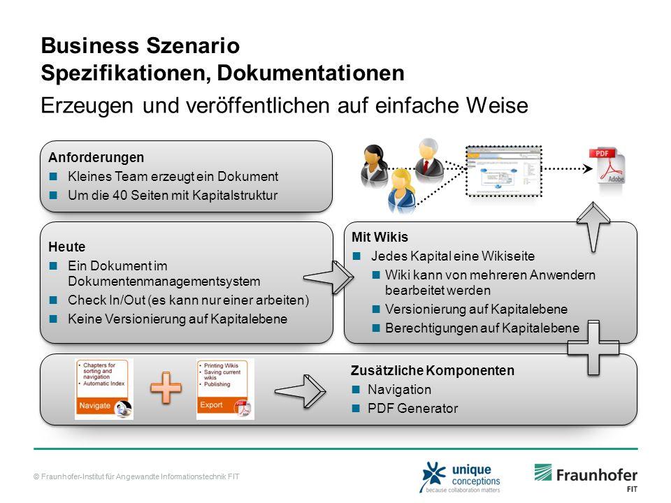 © Fraunhofer-Institut für Angewandte Informationstechnik FIT Business Szenario Spezifikationen, Dokumentationen Erzeugen und veröffentlichen auf einfa