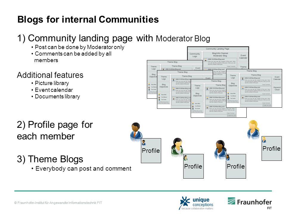 © Fraunhofer-Institut für Angewandte Informationstechnik FIT Blogs for internal Communities Profile 1) Community landing page with Moderator Blog Post