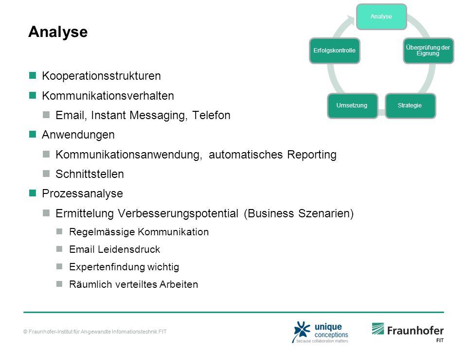 © Fraunhofer-Institut für Angewandte Informationstechnik FIT Analyse Kooperationsstrukturen Kommunikationsverhalten Email, Instant Messaging, Telefon