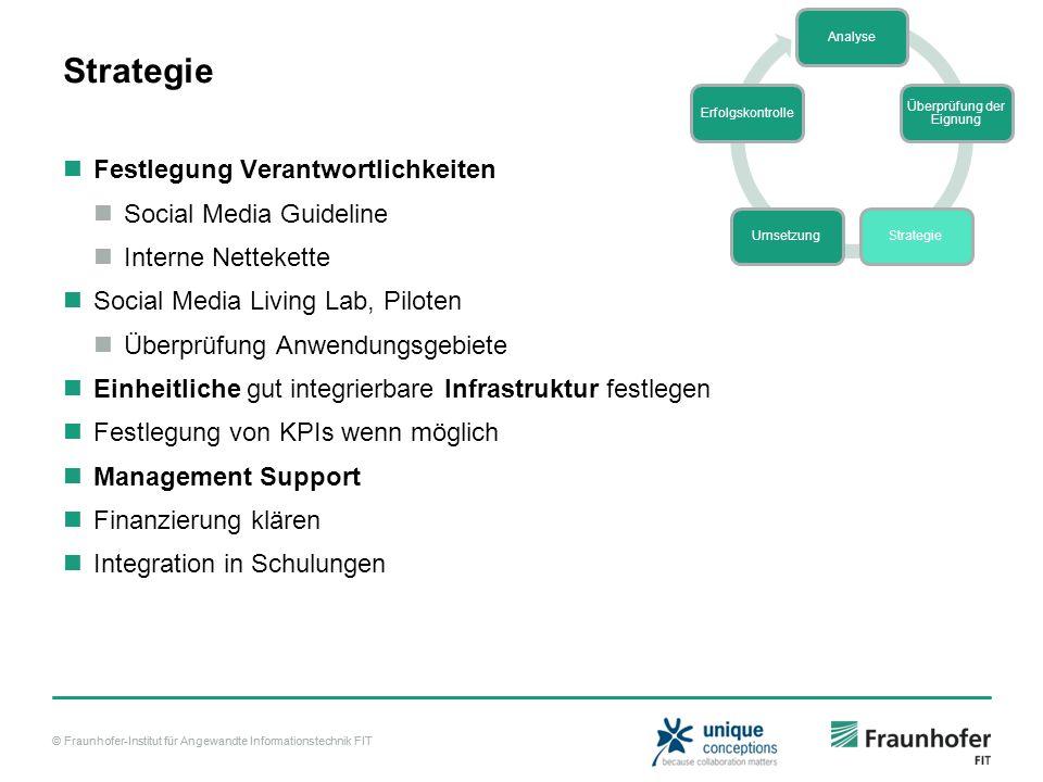 © Fraunhofer-Institut für Angewandte Informationstechnik FIT Strategie Festlegung Verantwortlichkeiten Social Media Guideline Interne Nettekette Socia