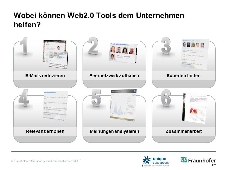 © Fraunhofer-Institut für Angewandte Informationstechnik FIT Wobei können Web2.0 Tools dem Unternehmen helfen? E-Mails reduzierenPeernetzwerk aufbauen