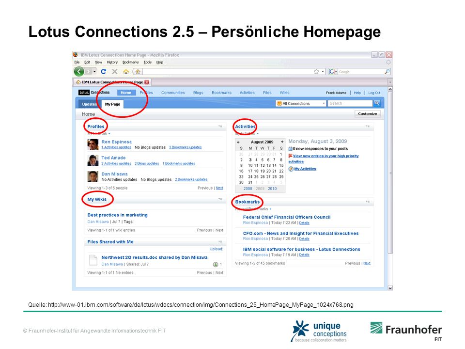 © Fraunhofer-Institut für Angewandte Informationstechnik FIT Lotus Connections 2.5 – Microblogging Quelle: http://www-01.ibm.com/software/de/lotus/wdocs/connection/img/Connections_25_HomePage_TopUpdates_1024x768.png