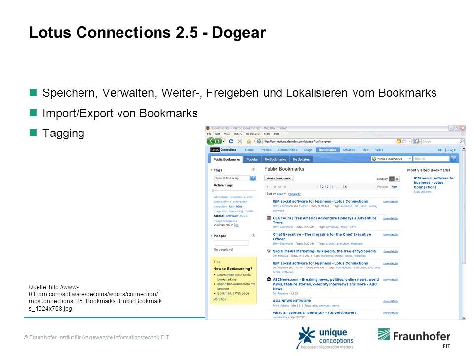© Fraunhofer-Institut für Angewandte Informationstechnik FIT Lotus Connections 2.5 - Dogear Speichern, Verwalten, Weiter-, Freigeben und Lokalisieren