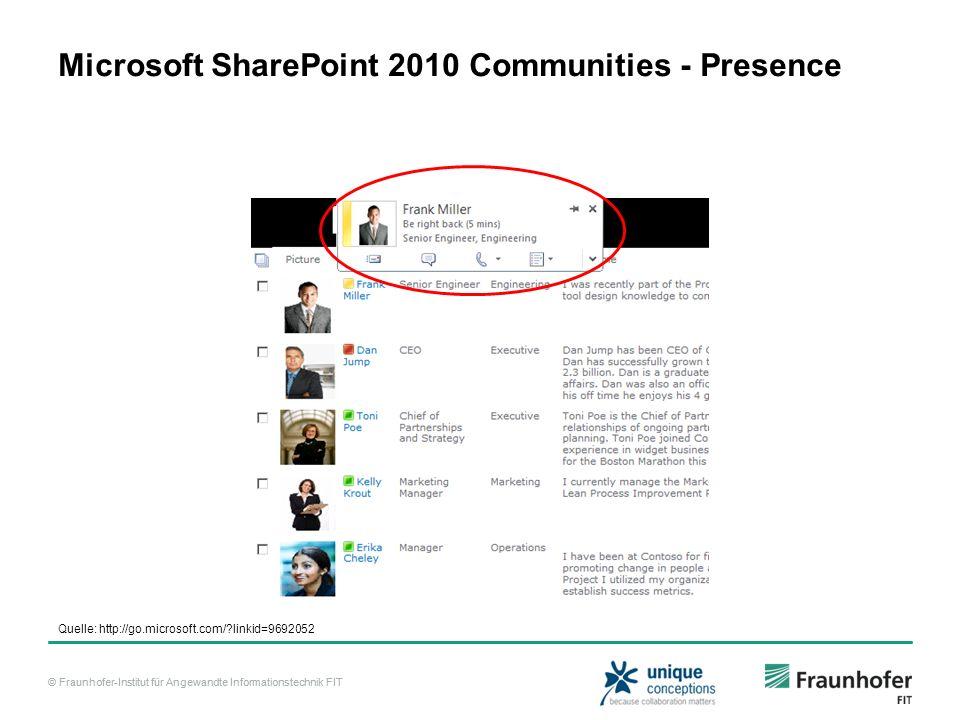 © Fraunhofer-Institut für Angewandte Informationstechnik FIT Microsoft SharePoint 2010 Communities - Presence Quelle: http://go.microsoft.com/?linkid=