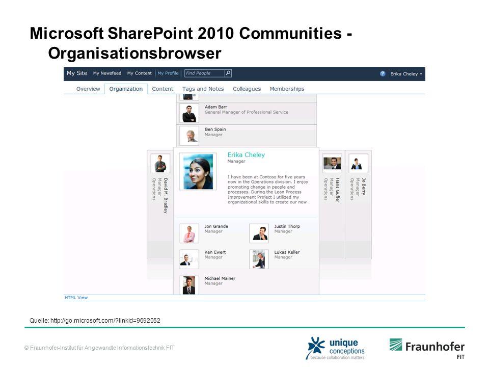 © Fraunhofer-Institut für Angewandte Informationstechnik FIT Microsoft SharePoint 2010 Communities - Organisationsbrowser Quelle: http://go.microsoft.