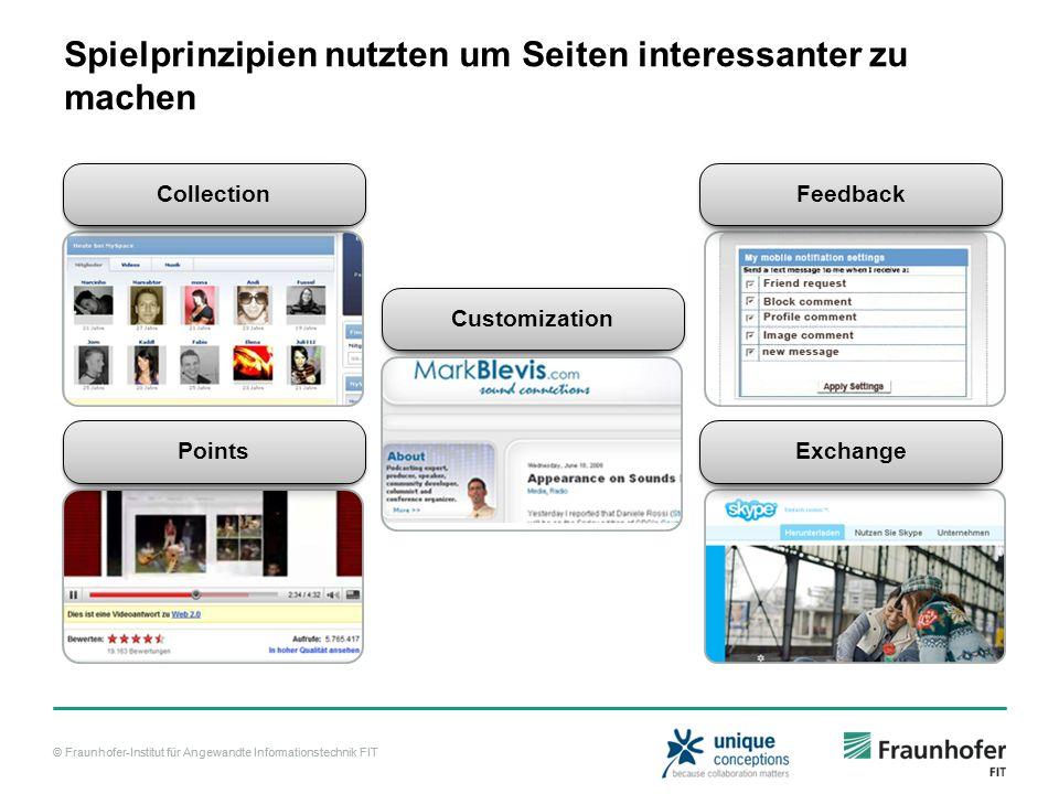 © Fraunhofer-Institut für Angewandte Informationstechnik FIT Customization Spielprinzipien nutzten um Seiten interessanter zu machen Collection Feedba