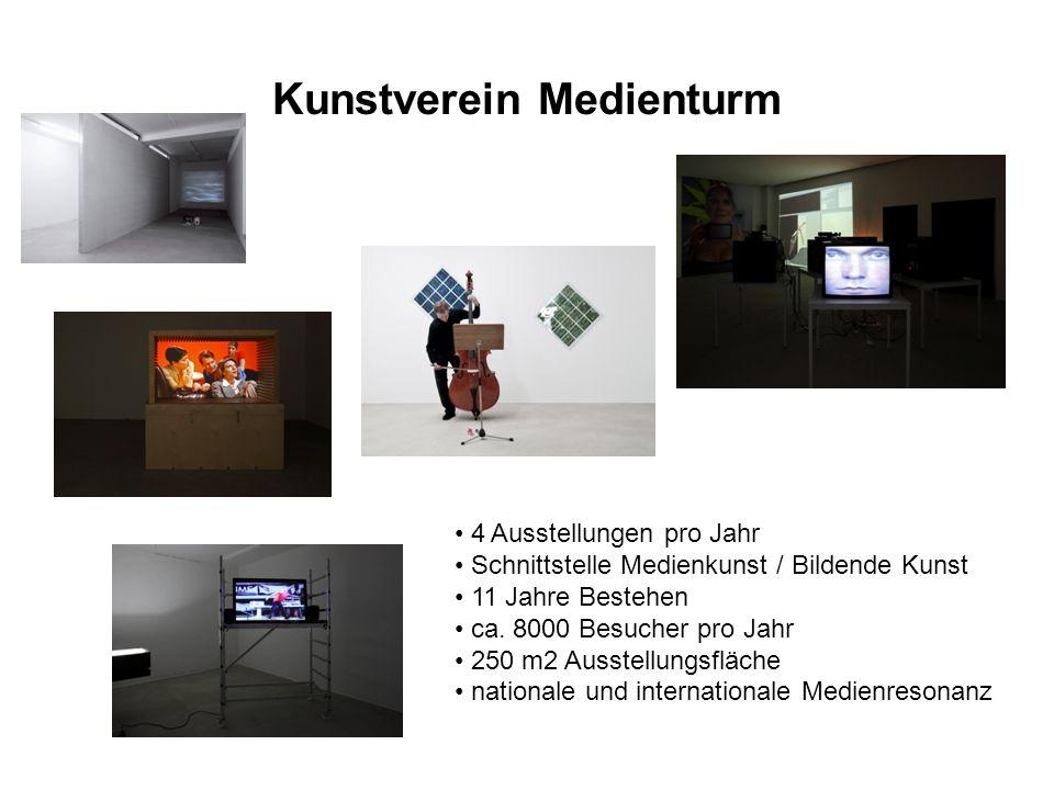 4 Ausstellungen pro Jahr Schnittstelle Medienkunst / Bildende Kunst 11 Jahre Bestehen ca. 8000 Besucher pro Jahr 250 m2 Ausstellungsfläche nationale u