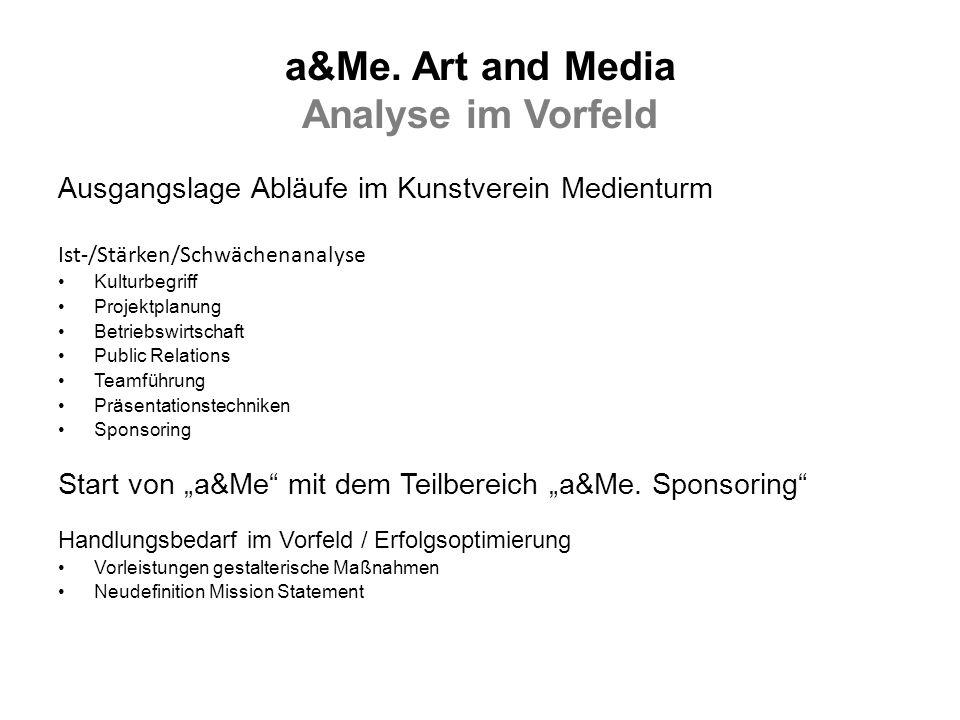 a&Me. Art and Media Analyse im Vorfeld Ausgangslage Abläufe im Kunstverein Medienturm Ist-/Stärken/Schwächenanalyse Kulturbegriff Projektplanung Betri
