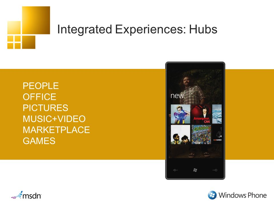 Integrated Experiences: Hubs PEOPLE OFFICE MARKETPLACE PICTURES MUSIC+VIDEO GAMES