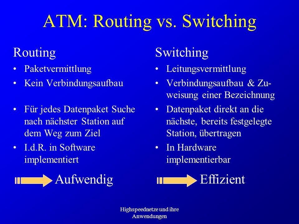 Highspeednetze und ihre Anwendungen ATM: Routing vs. Switching Routing Paketvermittlung Kein Verbindungsaufbau Für jedes Datenpaket Suche nach nächste