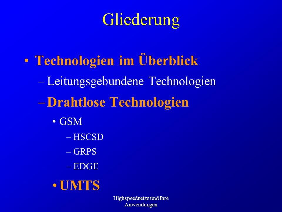 Highspeednetze und ihre Anwendungen Gliederung Technologien im Überblick –Leitungsgebundene Technologien –Drahtlose Technologien GSM –HSCSD –GRPS –EDG