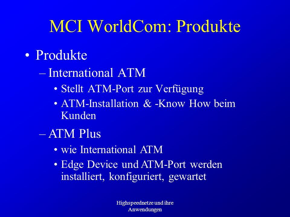 Highspeednetze und ihre Anwendungen MCI WorldCom: Produkte Produkte –International ATM Stellt ATM-Port zur Verfügung ATM-Installation & -Know How beim