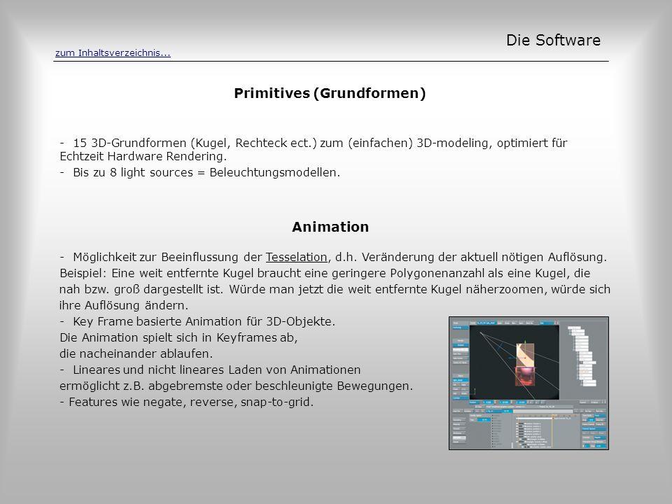 Primitives (Grundformen) Die Software - 15 3D-Grundformen (Kugel, Rechteck ect.) zum (einfachen) 3D-modeling, optimiert für Echtzeit Hardware Renderin