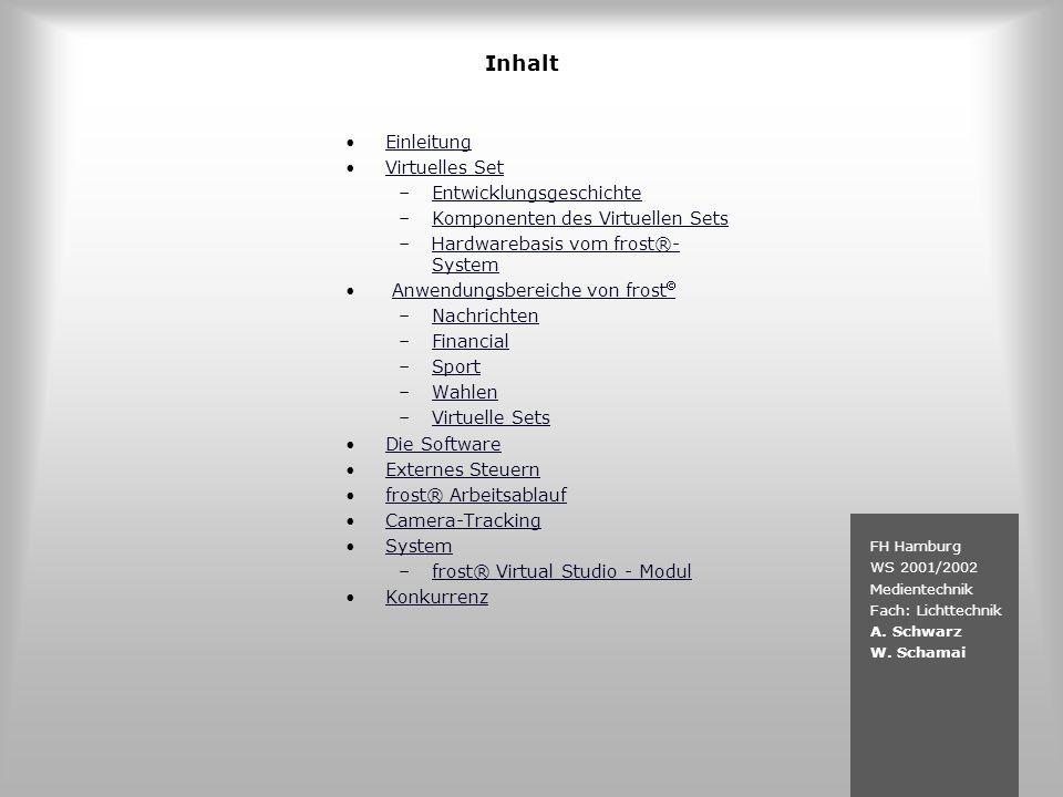 Inhalt Einleitung Virtuelles Set –EntwicklungsgeschichteEntwicklungsgeschichte –Komponenten des Virtuellen SetsKomponenten des Virtuellen Sets –Hardwa