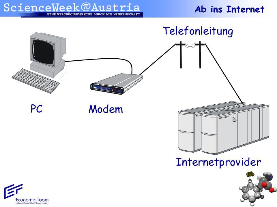 Ab ins Internet PC Modem Internetprovider Telefonleitung