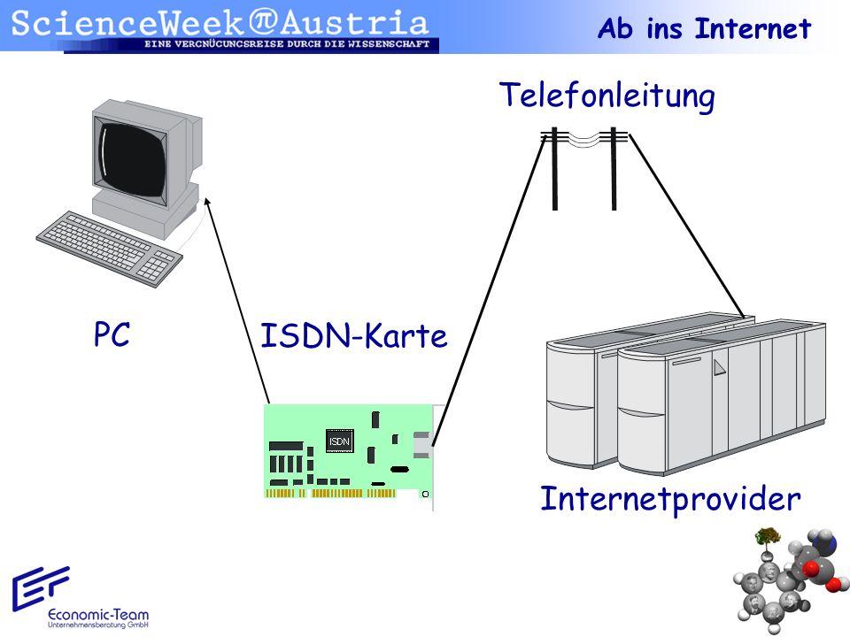 Ab ins Internet PC Internetprovider Telefonleitung ISDN-Karte