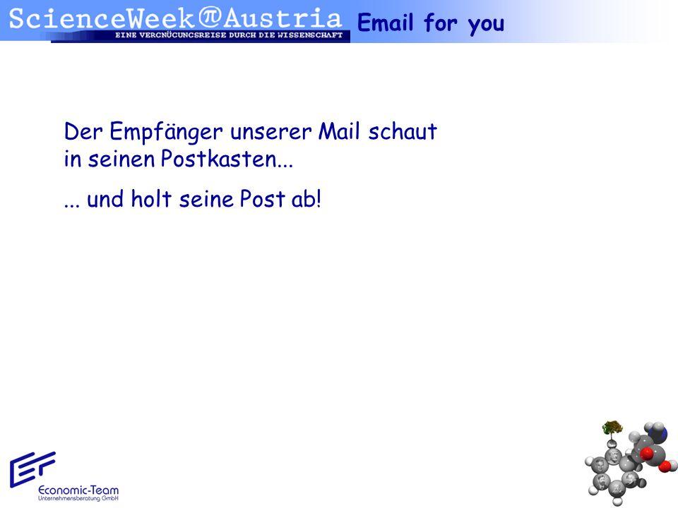 Der Empfänger unserer Mail schaut in seinen Postkasten...... und holt seine Post ab!