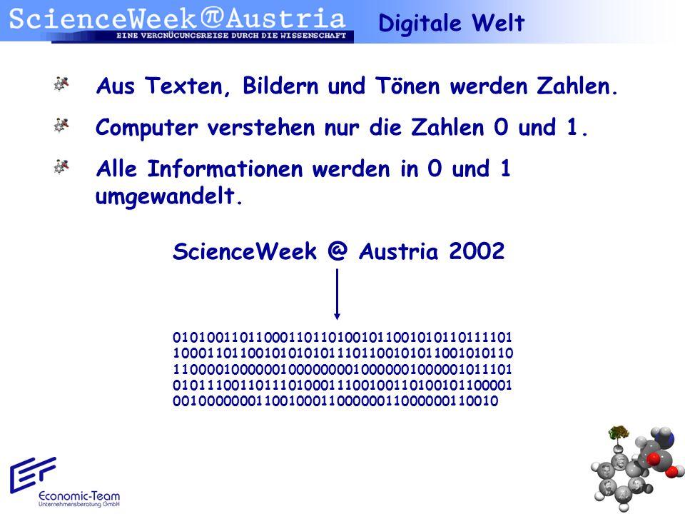 Digitale Welt Aus Texten, Bildern und Tönen werden Zahlen. Computer verstehen nur die Zahlen 0 und 1. Alle Informationen werden in 0 und 1 umgewandelt