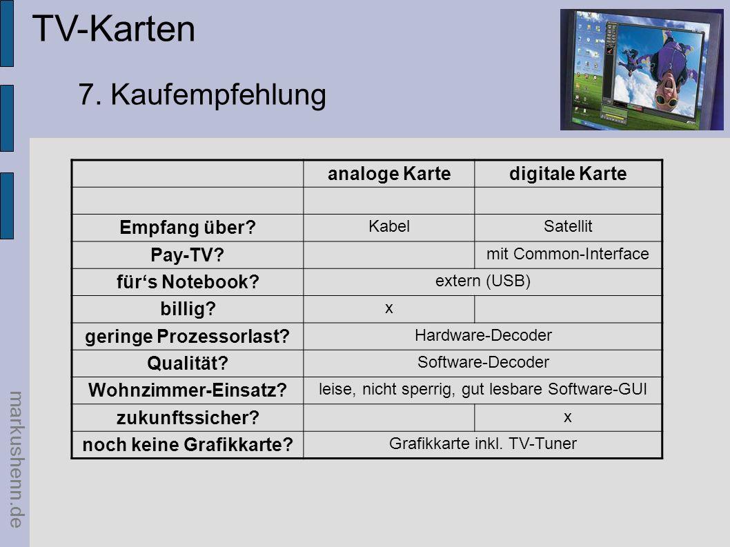 markushenn.de TV-Karten 7. Kaufempfehlung analoge Kartedigitale Karte Empfang über? KabelSatellit Pay-TV? mit Common-Interface fürs Notebook? extern (