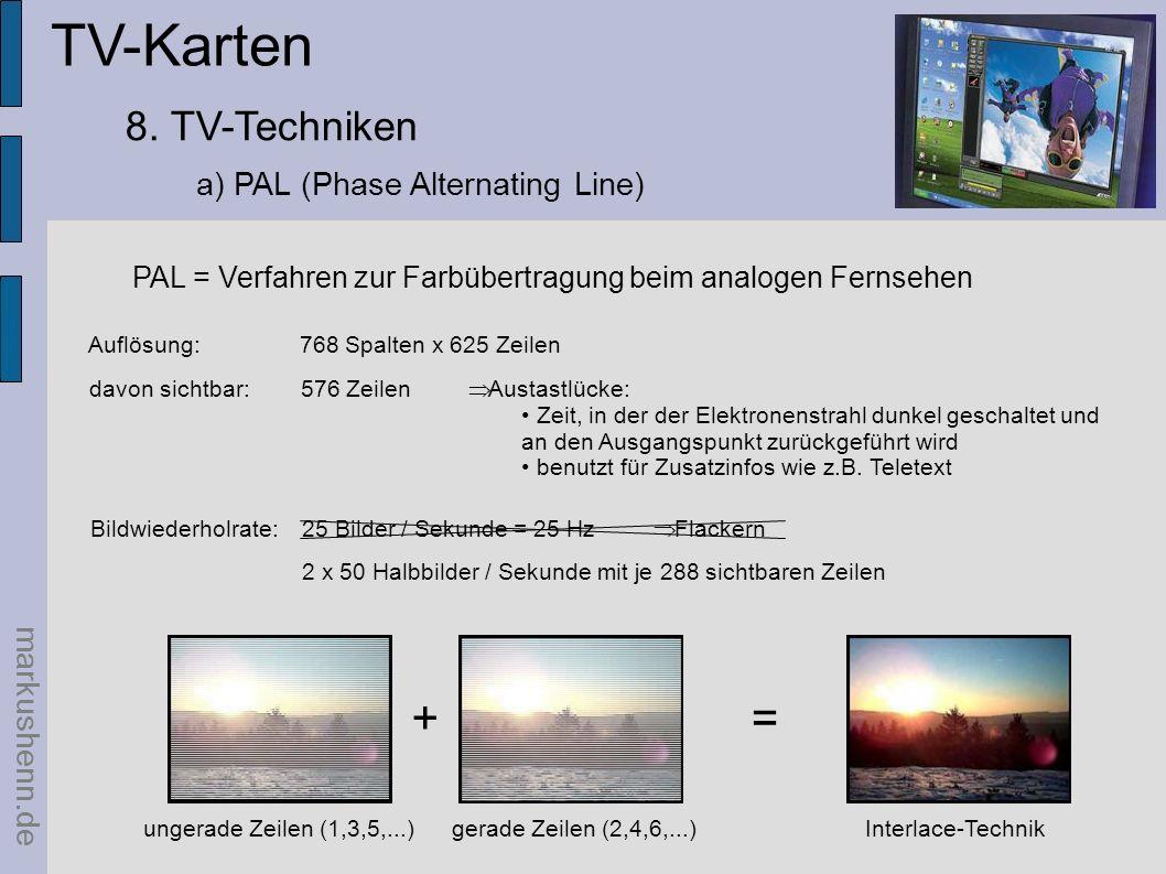 TV-Karten markushenn.de Auflösung:768 Spalten x 625 Zeilen davon sichtbar:576 Zeilen Austastlücke: Zeit, in der der Elektronenstrahl dunkel geschaltet