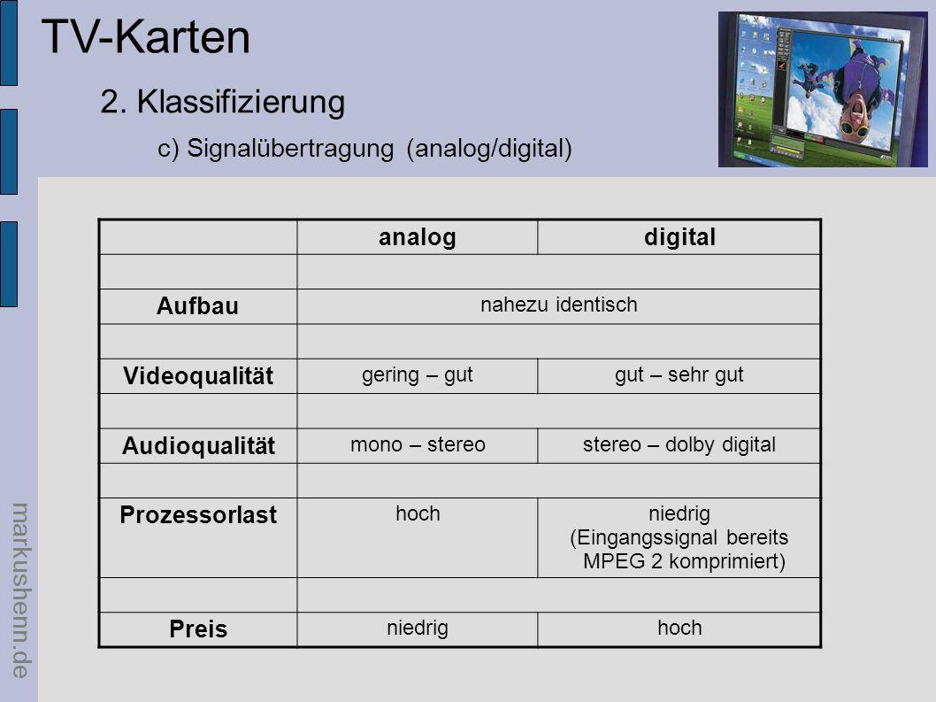 TV-Karten 2. Klassifizierung c) Signalübertragung (analog/digital) markushenn.de analogdigital Aufbau nahezu identisch Videoqualität gering – gutgut –