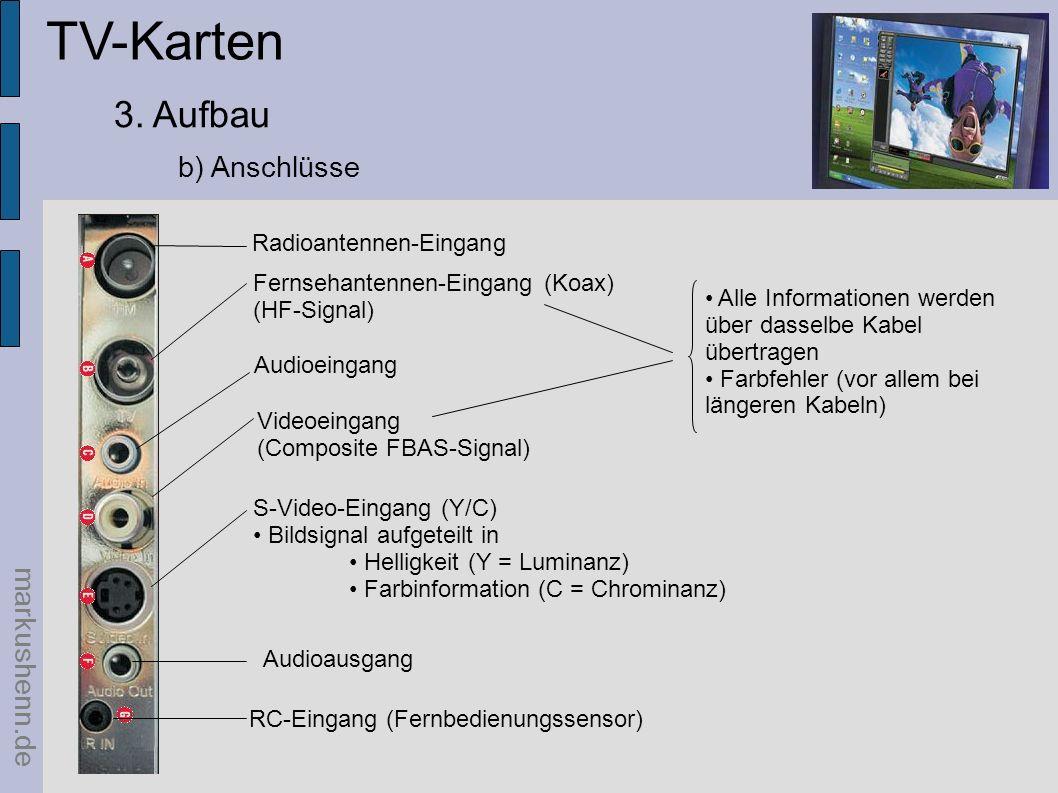 TV-Karten markushenn.de 3. Aufbau b) Anschlüsse Radioantennen-Eingang Audioeingang S-Video-Eingang (Y/C) Bildsignal aufgeteilt in Helligkeit (Y = Lumi