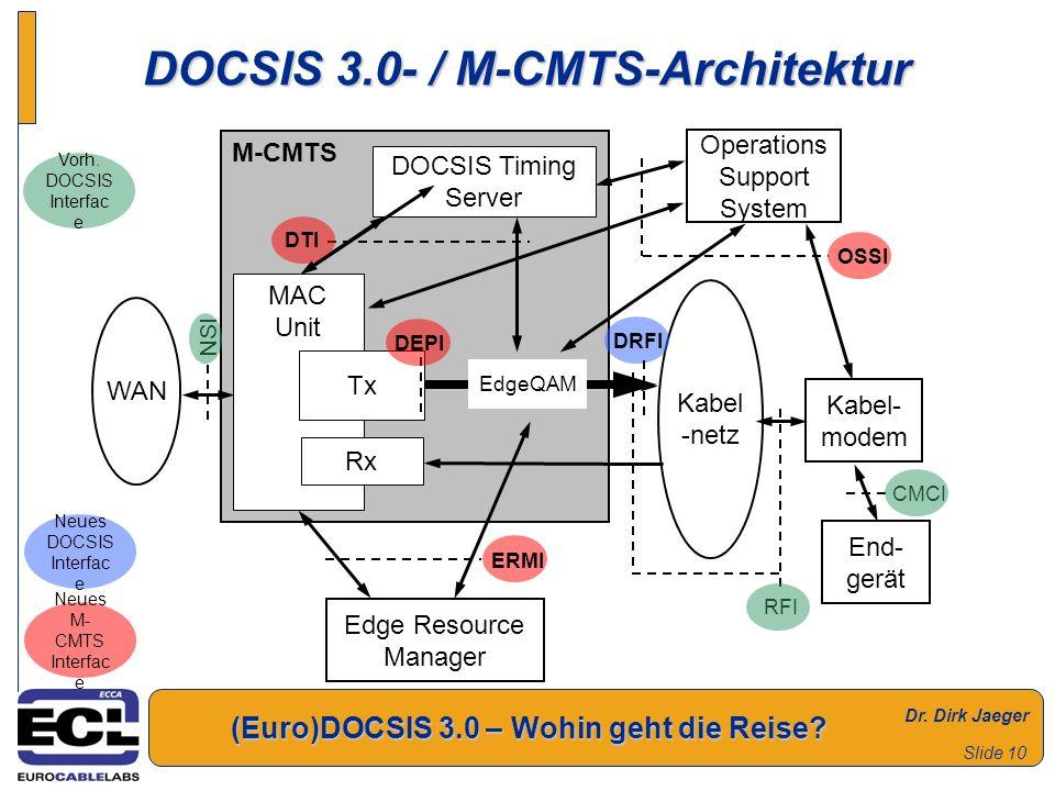 Dr. Dirk Jaeger (Euro)DOCSIS 3.0 – Wohin geht die Reise? Slide 10 M-CMTS DOCSIS 3.0- / M-CMTS-Architektur MAC Unit Rx Kabel- modem End- gerät WAN Kabe