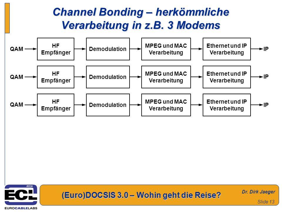 Dr. Dirk Jaeger (Euro)DOCSIS 3.0 – Wohin geht die Reise? Slide 13 HF Empfänger Demodulation MPEG und MAC Verarbeitung Ethernet und IP Verarbeitung QAM