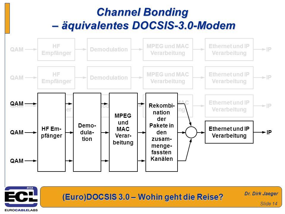 Dr. Dirk Jaeger (Euro)DOCSIS 3.0 – Wohin geht die Reise? Slide 14 HF Empfänger Demodulation MPEG und MAC Verarbeitung Ethernet und IP Verarbeitung QAM