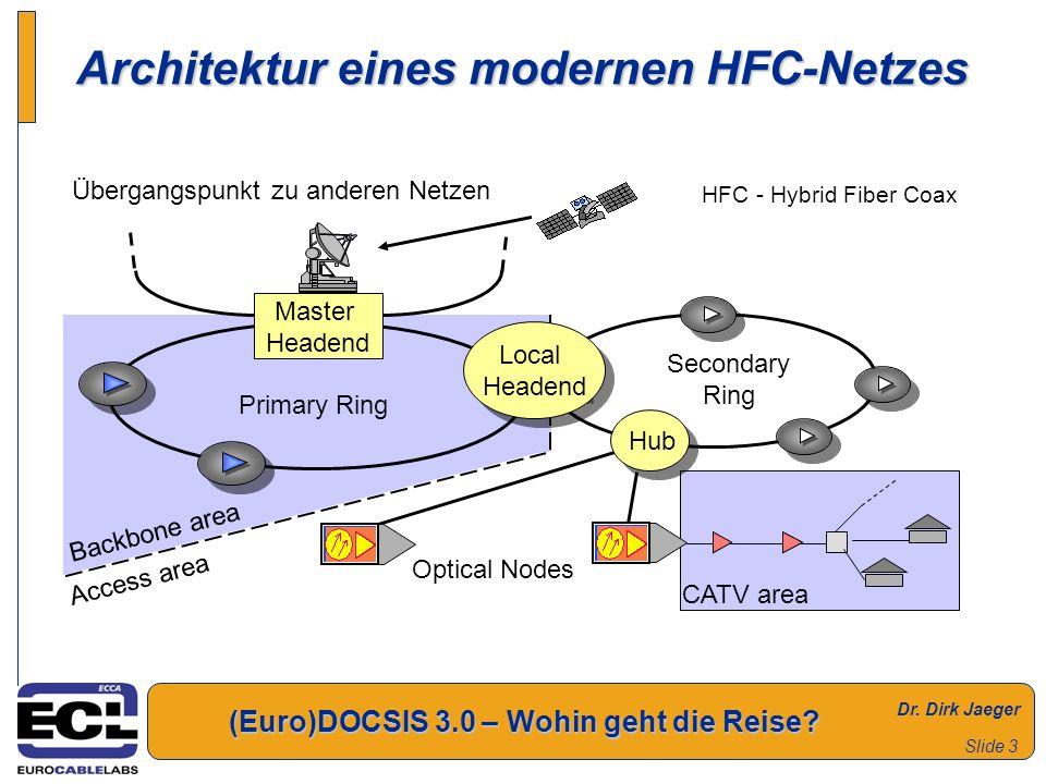 Dr. Dirk Jaeger (Euro)DOCSIS 3.0 – Wohin geht die Reise? Slide 3 Architektur eines modernen HFC-Netzes Primary Ring Access area Backbone area Secondar