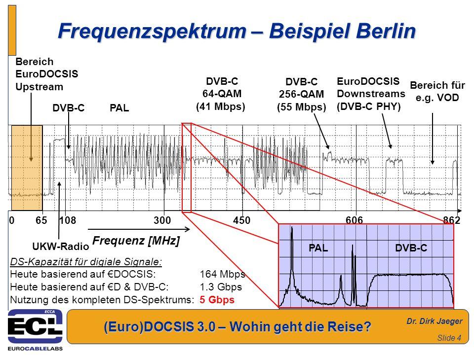 Dr. Dirk Jaeger (Euro)DOCSIS 3.0 – Wohin geht die Reise? Slide 4 Frequenzspektrum – Beispiel Berlin Bereich EuroDOCSIS Upstream UKW-Radio DVB-C 0 65 1