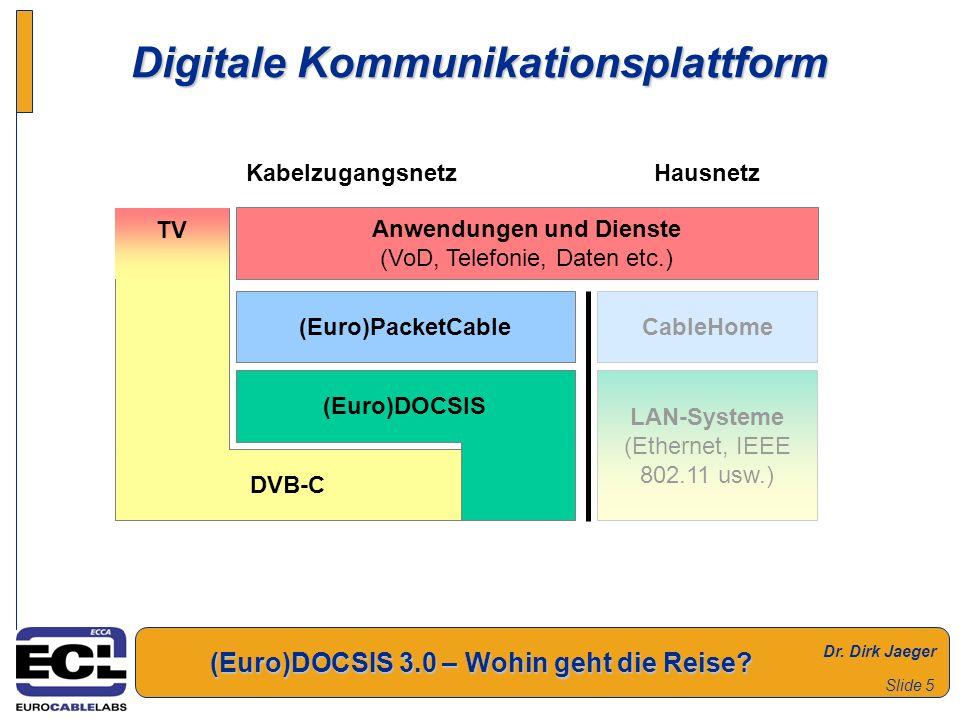 Dr. Dirk Jaeger (Euro)DOCSIS 3.0 – Wohin geht die Reise? Slide 5 Digitale Kommunikationsplattform CableHome(Euro)PacketCable Anwendungen und Dienste (