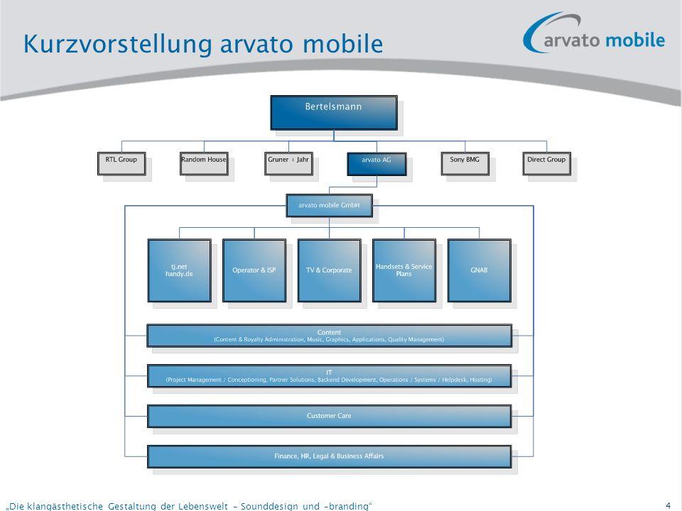 3 Die klangästhetische Gestaltung der Lebenswelt – Sounddesign und –branding März 2001: Bertelsmann AG erwirbt handy.de Februar 2004: Eingliederung in die Arvato Gruppe als arvato mobile GmbH September 2005:Aufkauf der Movota Ltd.