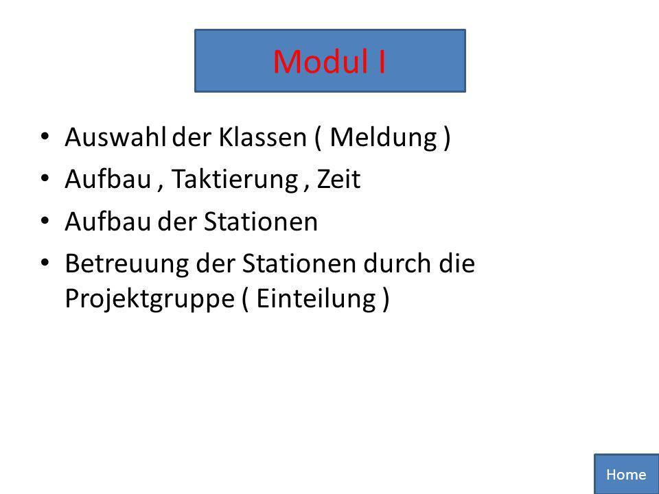 Auswahl der Klassen ( Meldung ) Aufbau, Taktierung, Zeit Aufbau der Stationen Betreuung der Stationen durch die Projektgruppe ( Einteilung ) Home Modu