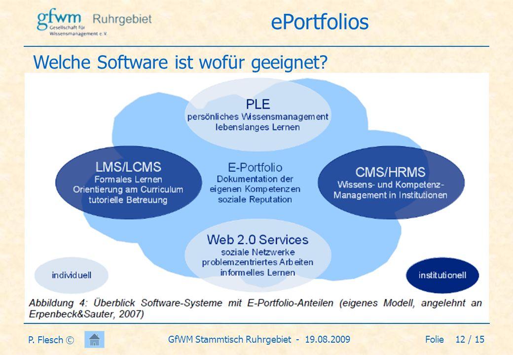 Folie 13 / 15GfWM Stammtisch Ruhrgebiet - 19.08.2009 P.