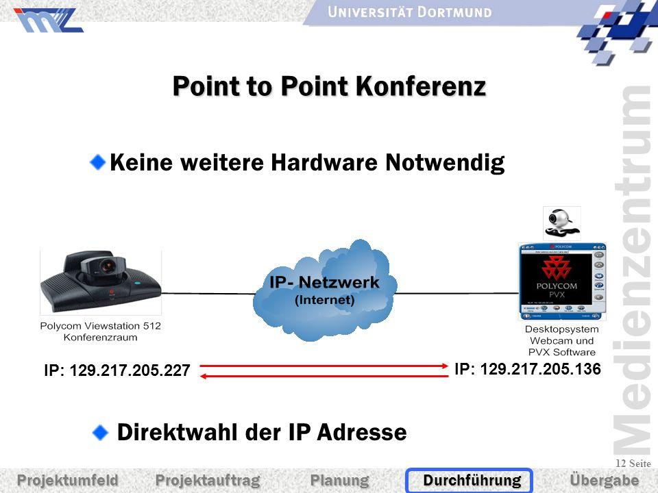 Medienzentrum 12 Seite Point to Point Konferenz Keine weitere Hardware Notwendig ProjektumfeldProjektauftragPlanungDurchführungÜbergabe Direktwahl der
