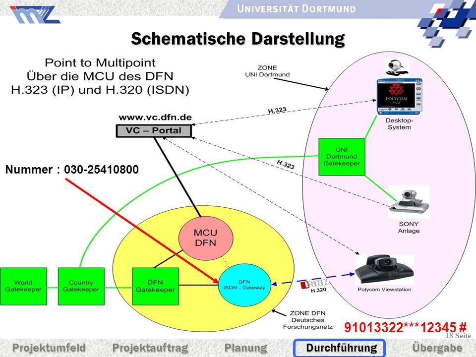 Medienzentrum 18 Seite Schematische Darstellung ProjektumfeldProjektauftragPlanungDurchführungÜbergabe Nummer : 030-25410800 91013322***12345 #
