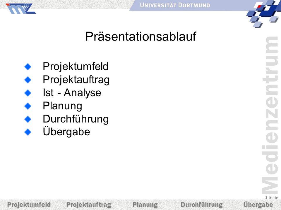 Medienzentrum 2 Seite Präsentationsablauf Projektumfeld Projektauftrag Ist - Analyse Planung Durchführung Übergabe ProjektumfeldProjektauftragPlanungD
