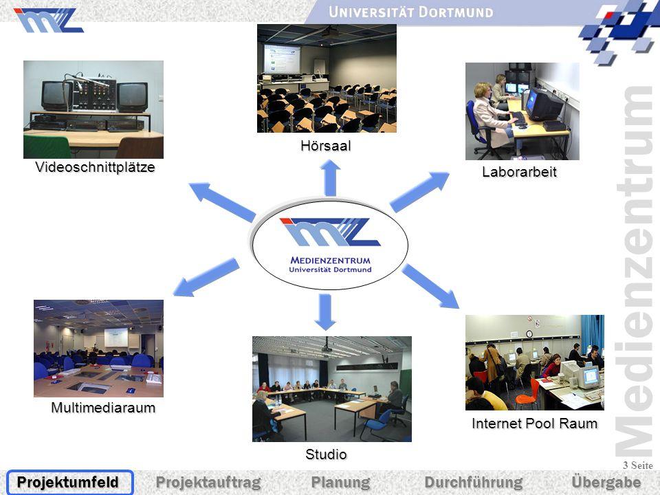 Medienzentrum 3 Seite Videoschnittplätze Multimediaraum Internet Pool Raum Hörsaal Laborarbeit ProjektumfeldProjektauftragPlanungDurchführungÜbergabe