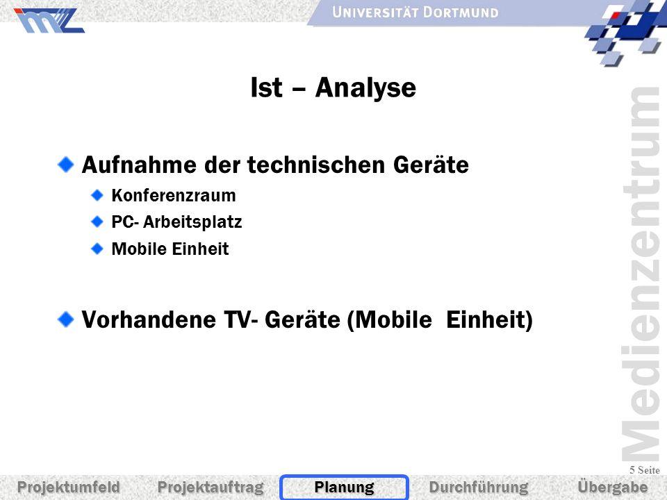Medienzentrum 5 Seite Ist – Analyse Aufnahme der technischen Geräte Konferenzraum PC- Arbeitsplatz Mobile Einheit Vorhandene TV- Geräte (Mobile Einhei