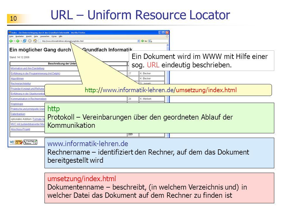 10 URL – Uniform Resource Locator http://www.informatik-lehren.de/umsetzung/index.html http Protokoll – Vereinbarungen über den geordneten Ablauf der