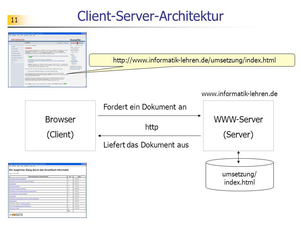 11 Client-Server-Architektur Browser (Client) WWW-Server (Server) Fordert ein Dokument an Liefert das Dokument aus www.informatik-lehren.de umsetzung/