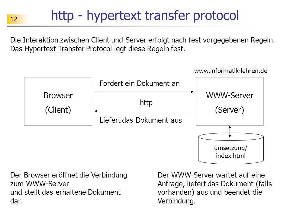 12 http - hypertext transfer protocol Die Interaktion zwischen Client und Server erfolgt nach fest vorgegebenen Regeln. Das Hypertext Transfer Protoco