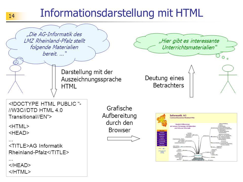 14 Informationsdarstellung mit HTML... AG Informatik Rheinland-Pfalz... Die AG-Informatik des LMZ Rheinland-Pfalz stellt folgende Materialien bereit..