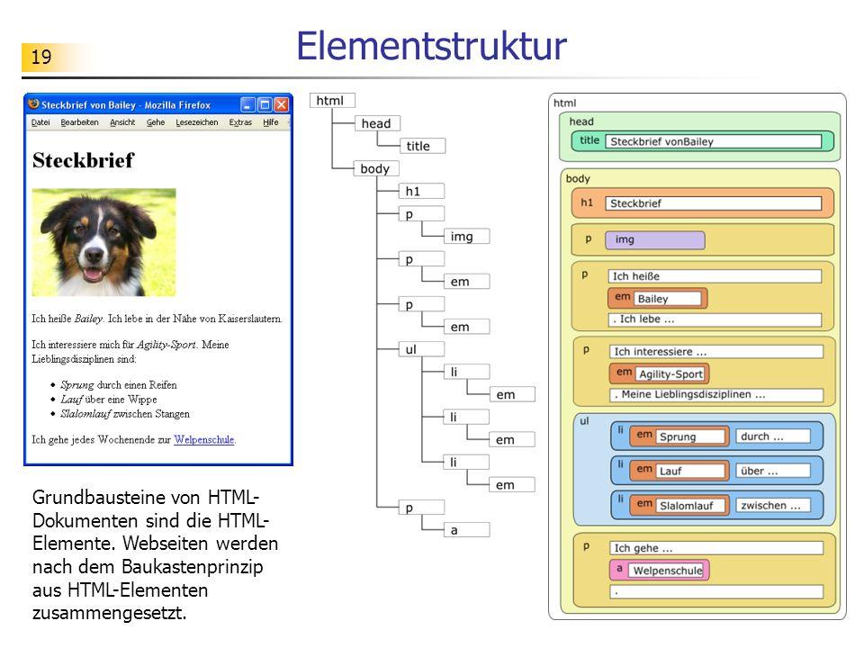 19 Elementstruktur Grundbausteine von HTML- Dokumenten sind die HTML- Elemente. Webseiten werden nach dem Baukastenprinzip aus HTML-Elementen zusammen